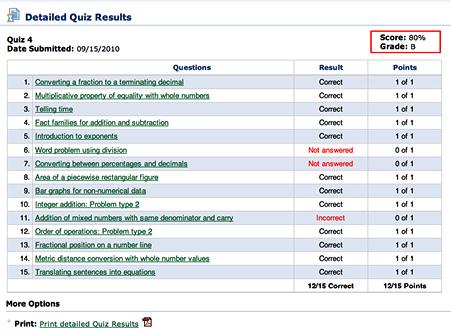 Master Quiz Results